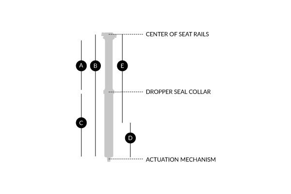 KS eTENi Internally Routed Dropper Seatpost 27.2mm 120mm Drop Black No Remote